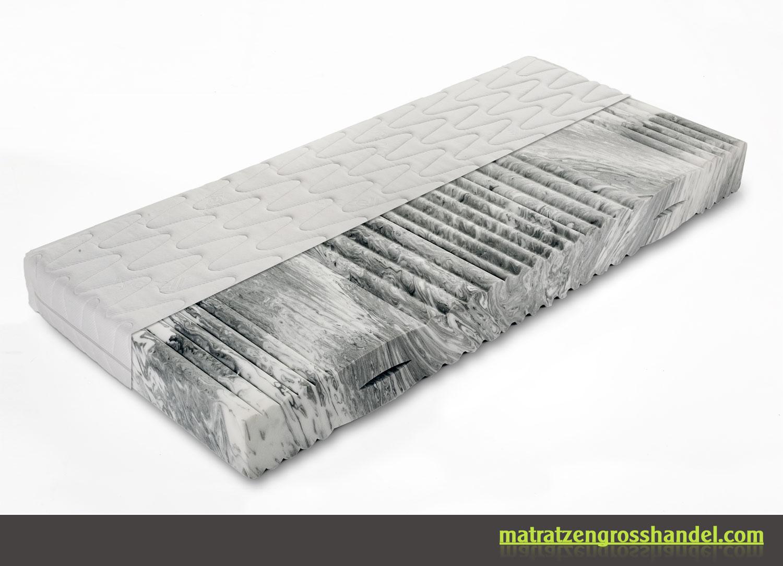 matratzen gro handel stellen sie online ihre matratzen zu g nstigen konditionen zusammen. Black Bedroom Furniture Sets. Home Design Ideas